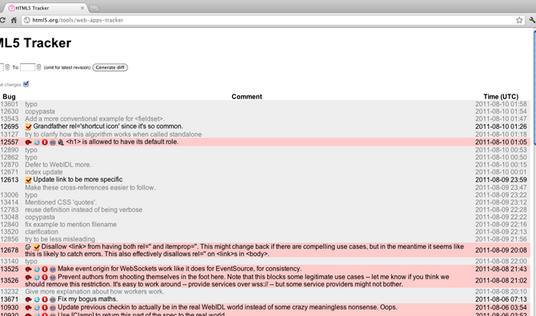 HTML5 Tracker