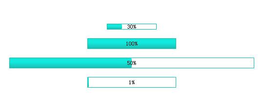 百分比进度条