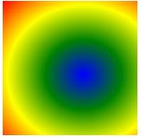 farthest-corner (this is default):