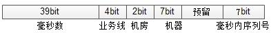 64bit标识