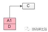 ABA问题3
