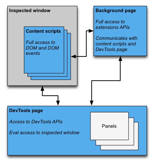 devtools-extension.png