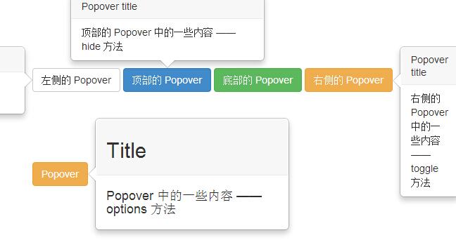 弹出框(Popover)插件方法